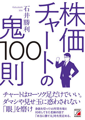 株価チャートの鬼100則イメージ