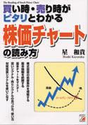 買い時・売り時がピタリとわかる 株価チャートの読み方