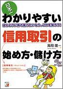 日本一わかりやすい信用取引の始め方・儲け方