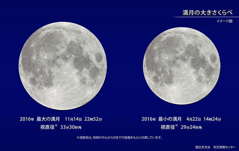 http://www.asuka-g.co.jp/column/20161114.jpg